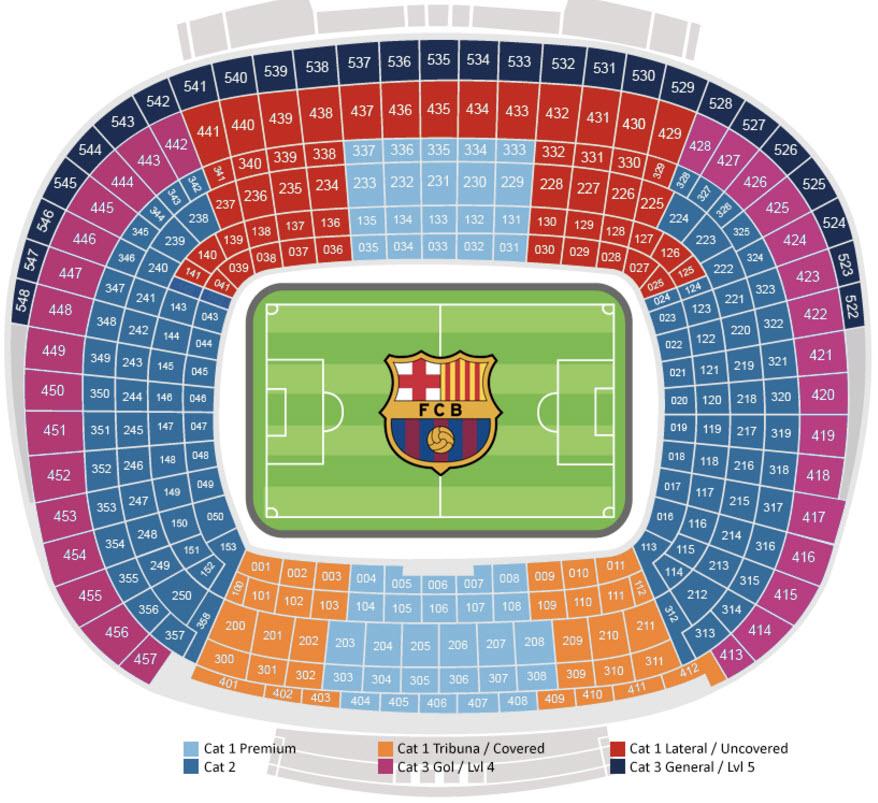 plattegrond vakken camp nou fc barcelona