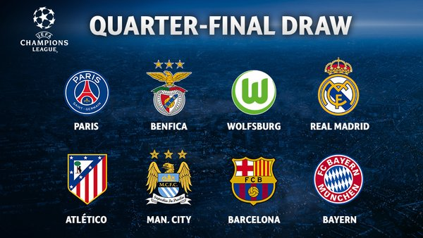 Champions League Loting Picture: Loting Kwartfinale Champions League