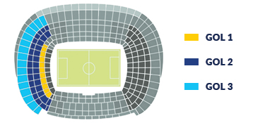 Zitplaatsen wedstrijden FC Barcelona